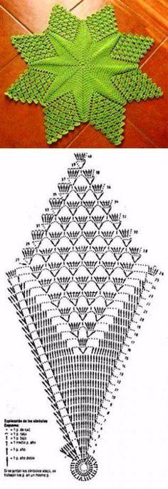 Crochet doilies rug ideas 62 Ideas for 2020 Filet Crochet, Crochet Doily Patterns, Crochet Diagram, Crochet Designs, Knit Crochet, Knitting Patterns, Crochet Doily Rug, Crochet Dollies, Crochet Stars