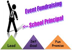 Event fundraising - the support from School Principal is key to success. School Principal plays the roles of taking the lead, setting the goal and doing the fun premise.