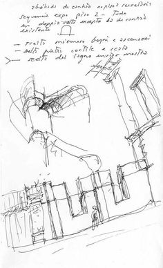 Alvar Aalto, Drawing Sketches, Drawings, Sketching, Plan Sketch, Layout, Conceptual Design, Personal Photo, Icon Design