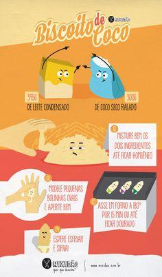 Receita infográfico de biscoito de coco