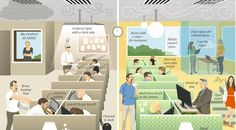 Infographic: How The Design Of Your Workspace Affects The Way You Work - DesignTAXI.com