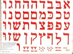 red Hebrew aleph-bet