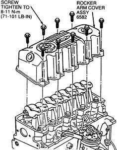 Chevrolet turn signal wiring diagram diagram pinterest diagram 1993 ford tempo engine diagram 1993 chevrolet truck c1500 12ton sub 2wd 57 sciox Images