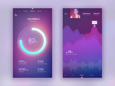 Datas app full screen