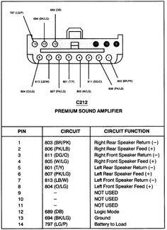 diagrama de cableado de radio del ford explorer sport 2001 2004 volkswagen golf radio wiring 2004 volkswagen golf radio wiring 2004 volkswagen golf radio wiring 2004 volkswagen golf radio wiring