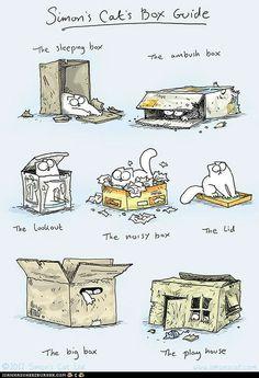 Simon's Cat's Box Guide. #cat #humor #cats #funny #lolcats #meme #cute #quotes =^..^= www.zazzle.com/kittyprettygifts