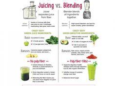 Êtes-vous plutôt jus de fruits et légumes ou plutôt smoothie ?