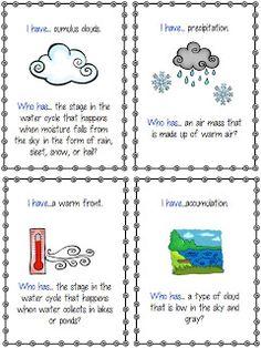 Water, Water Everywhere! Water Cycle