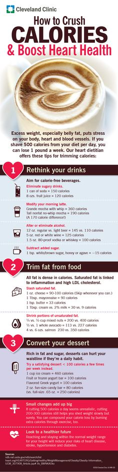 How to trim 500 calories a day from your diet.