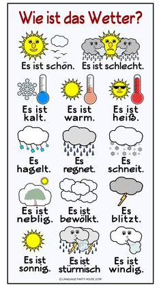 German Weather Posters and Printables by Language Party House TpT Wetter German Grammar, German Words, German Resources, Deutsch Language, Study German, Germany Language, German Language Learning, Foreign Language, Learn French