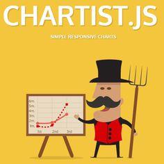 Chartist !