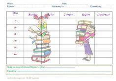 Παιδίον Τόπος: Σχολικά προγράμματα. Classroom Organization, Map, Education, Blog, Hairdos, School Stuff, Calendar, Ideas, Updos