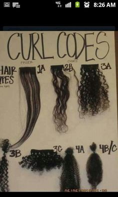 Natural hair curl codes - one of the best charts I've seen.