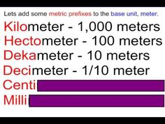 ▶ The metric system film - YouTube, The history of the Metric System... Mathematics Belt Loop