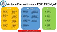 Adjectives + Prepositions List - English Study Here Learn English Words, English Study, English Grammar, English Language, Female Reproductive System, Prepositions, Inference, New Teachers, Vocabulary