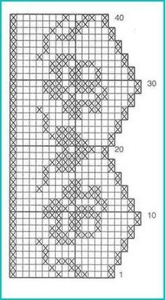 filet crochet lace edging, ros Watch The Video Splendid Crochet a Puff Flower Ideas. Phenomenal Crochet a Puff Flower Ideas. Crochet Puff Flower, Crochet Lace Edging, Crochet Motifs, Crochet Flower Patterns, Thread Crochet, Crochet Designs, Crochet Doilies, Crochet Flowers, Crochet Ideas