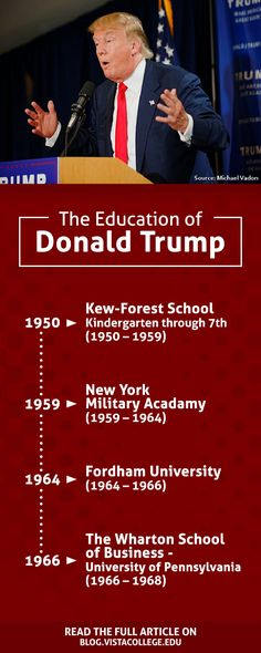 The Education of Donald Trump