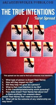 The True Intentions Tarot Spread.