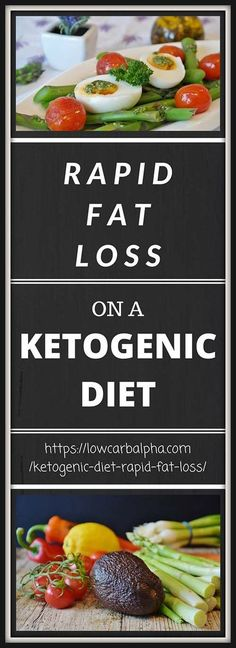 Ketogenic Diet for Rapid Fat Loss