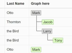 Create a crud tree table with jquery and bootstrap edittreetable treetable is a jquery plugin used to visualize your hierarchical table rows into a collapsible tree ccuart Choice Image