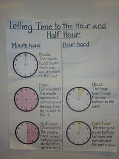 Adjectives Adverbs Worksheet Pdf Elapsed Time Worksheets  School  Pinterest  End Time To The  Compare And Contrast Worksheets For 1st Grade Pdf with Floating And Sinking Worksheets Anchor Chart Telling Time To The Hour And Half Hour Example Context Clues Worksheets Excel