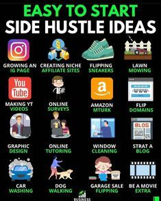 Technology Hacks, Multiple Streams Of Income, Dog Wash, School Study Tips, Book Design Layout, Financial Tips, Promote Your Business, Business Motivation, Money Matters