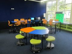 1000 images about Modern Learning Environments and