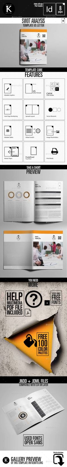Competitive Analysis Template Competitive Analysis Pinterest - product swot analysis template