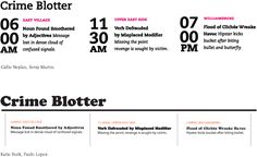 Thinking with Type | Hierarchy Project examples