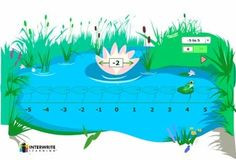 Number Lines - Interactive Learning Sites for Education Math Helper, Daily 5 Math, Learning Sites, Number Lines, Interactive Learning, Math Numbers, Education, Onderwijs, Learning