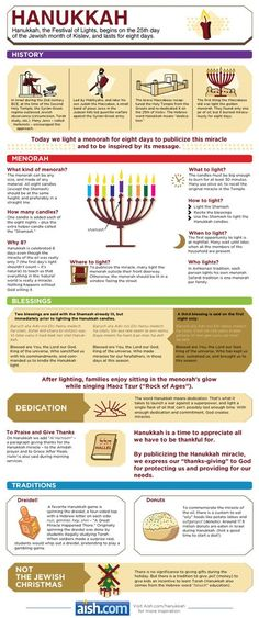 Hanukkah, the festival of Lights, begins on the day of the Jewish month of Kislev, and lasts for eight days. Hanukkah Infographic Everything you need to know about Hanukkah. Share with your family and friends. Religions Du Monde, World Religions, Christmas Hanukkah, Happy Hanukkah, Jewish Hanukkah, History Of Hanukkah, How To Celebrate Hanukkah, Jewish History, Baruch Atah Adonai