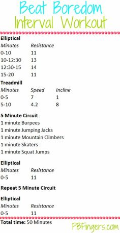 beat boredom interval workout - I hate treadmills and the eliptical