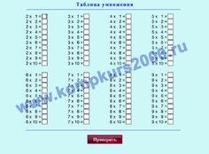 Таблица умножения    Таблица умножения - предназначена для изучения умножения и проверки знаний школьникам начальных классов.    http://kompkurs2000.ru/tablitsa_umnozheniya.php