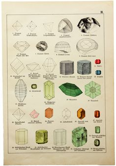 A. Kenngott | Illustrierte Mineralogie. v. Schubert's Naturgeschichte. Naturgeschichte des Tier- Pflanzen- und Mineralreiches (1890)
