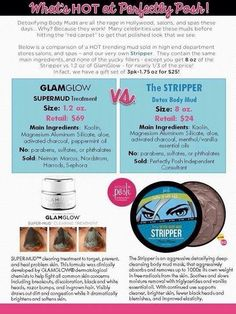 Why the Stripper is better than Glam Glow. Visit my website perfectlyposh.us/poshedbylyric