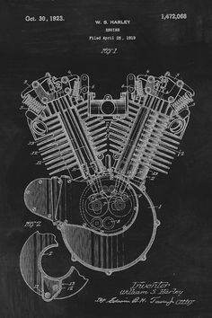 Harley Davidson Motorcycle Engine Patent Art Poster Print - Keep Calm Collection