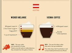 8 | Infographic: See 31 Of The Most Popular Coffee Concoctions From Around the World | Co.Create | creativity + culture + commerce
