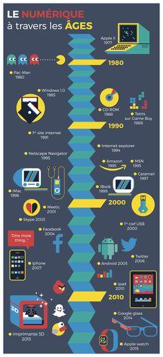 Le numérique, c'est universel | I like IT Alphacoms X ADN'OUEST X Les Polypodes