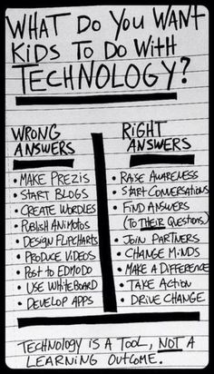 Best ways to use technology in the classroom