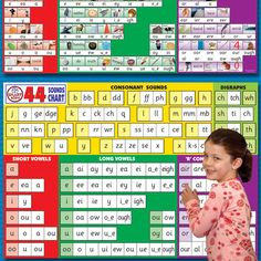 Each of the 44 sounds that make up every spoken word in the English language are displayed on these charts with the use of visual analogies. Phonics Sounds Chart, Phonics Chart, Phonics Rules, Phonics Books, Phonics Lessons, Phonics Reading, Teaching Reading, Learning, Jolly Phonics Activities