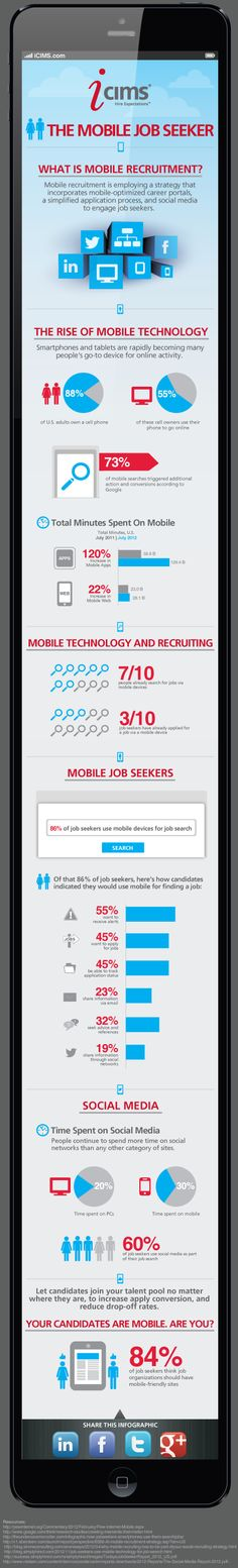 The Mobile Job Seeker (Infographic)