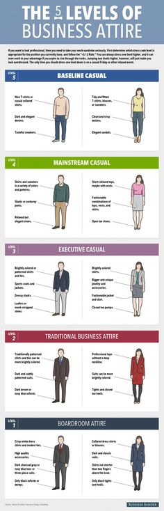 Dress Codes Infographic - levels of professional dress for men and women and when to use them