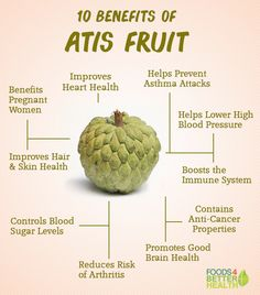 Atis Fruit and its Benefits