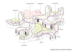 This is a better solution, to my predicaments. Instant House @ School Winning Proposal / B2 Architecture