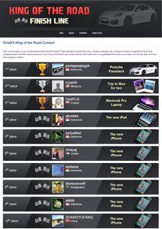 Partecipa al King of the Road Real Contest di OctaFx! 1 ° premio - Porsche Panamera  http://world-forex-directory.blogspot.it/2013/12/bonus-offerti.html