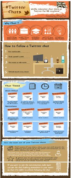 twitter chats infographic