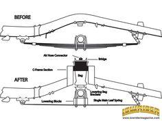 Basic air bag set up diagram Rat Rod Rat rod cars