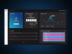 Gym dashboard concept by Michal Caba