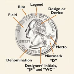 "Receive great ideas on ""coin collectors"". They are actually accessible for you on our internet site. Old Coins Worth Money, Old Money, Wolf Scouts, Cub Scouts, Penny Values, Valuable Coins, Coin Worth, Error Coins, Coin Values"