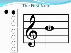beginning recorder powerpoints...includes getting started fundamentals and note exercises